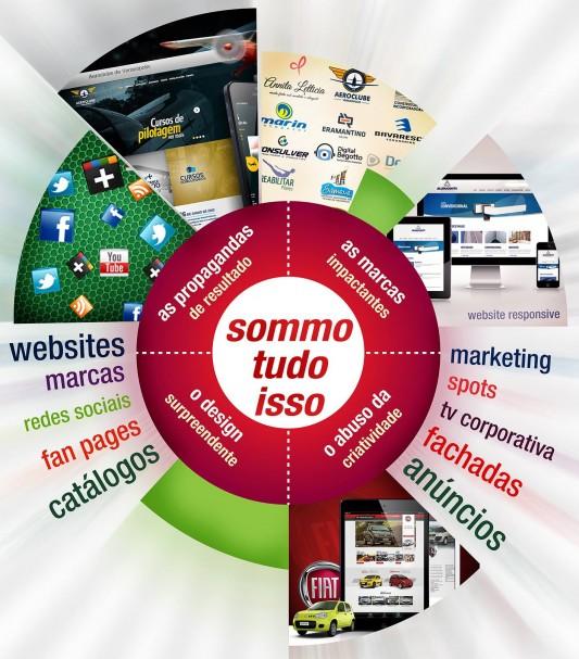 Banner Sommo